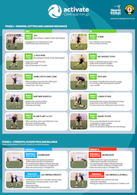 Activate GAA Warm Up 1 - GAA Warm Up Guide